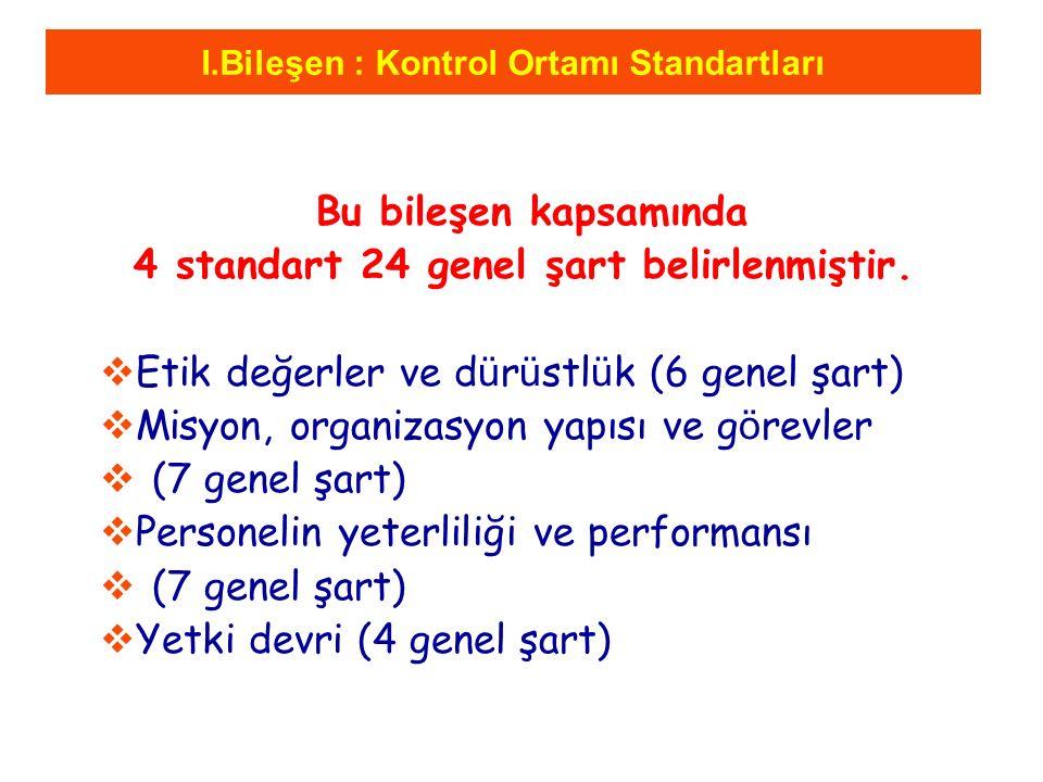 I.Bileşen : Kontrol Ortamı Standartları Bu bileşen kapsamında 4 standart 24 genel şart belirlenmiştir.