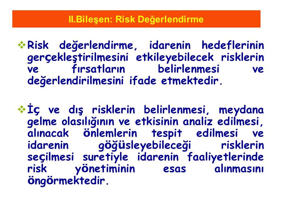 II.Bileşen: Risk Değerlendirme  Risk değerlendirme, idarenin hedeflerinin ger ç ekleştirilmesini etkileyebilecek risklerin ve fırsatların belirlenmesi ve değerlendirilmesini ifade etmektedir.