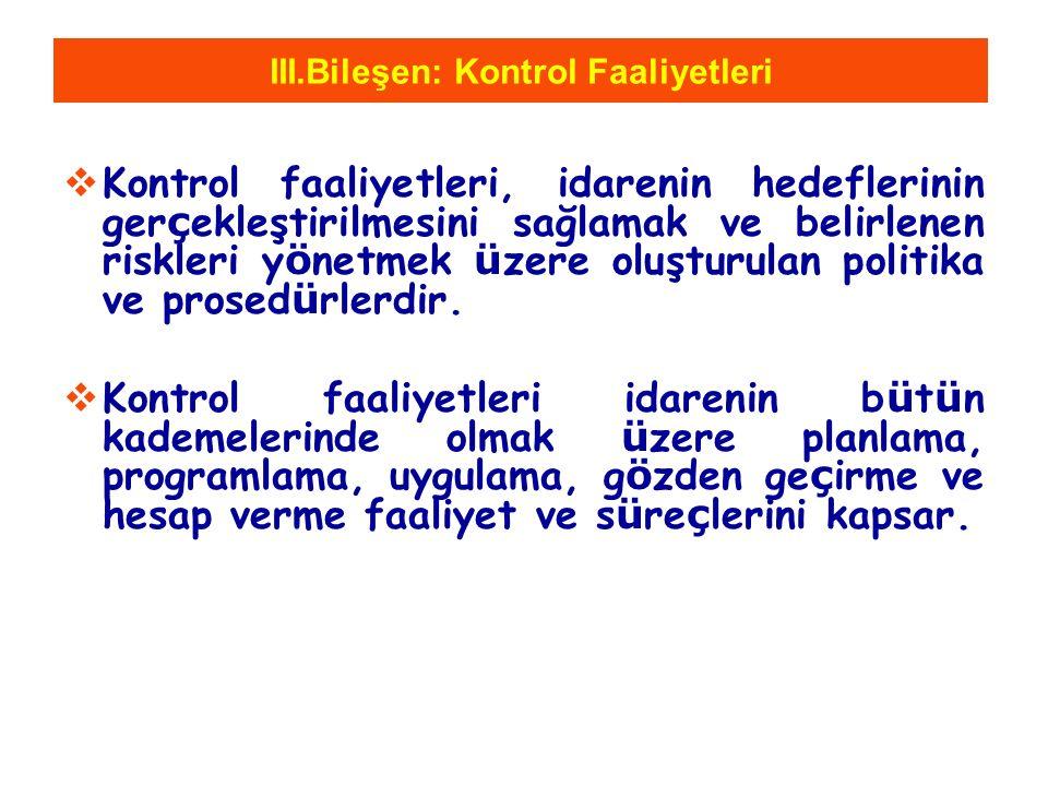 III.Bileşen: Kontrol Faaliyetleri  Kontrol faaliyetleri, idarenin hedeflerinin ger ç ekleştirilmesini sağlamak ve belirlenen riskleri y ö netmek ü zere oluşturulan politika ve prosed ü rlerdir.