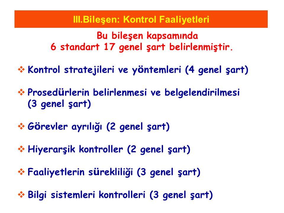 III.Bileşen: Kontrol Faaliyetleri Bu bileşen kapsamında 6 standart 17 genel şart belirlenmiştir.