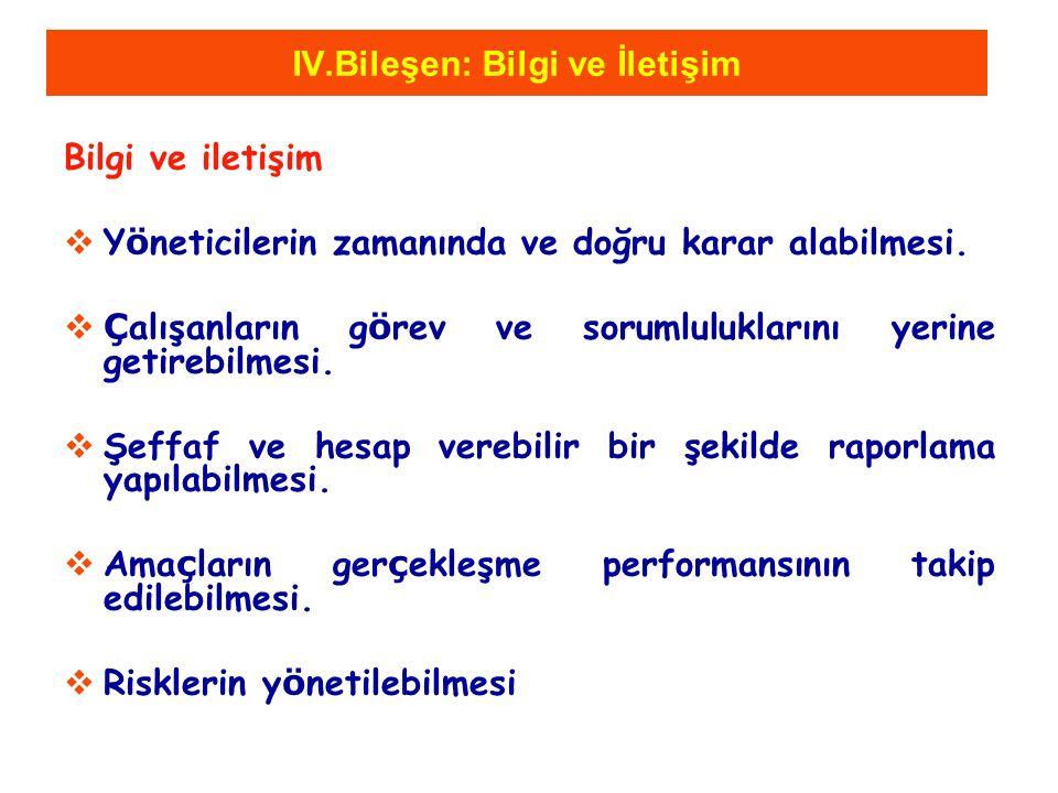 IV.Bileşen: Bilgi ve İletişim Bilgi ve iletişim  Y ö neticilerin zamanında ve doğru karar alabilmesi.