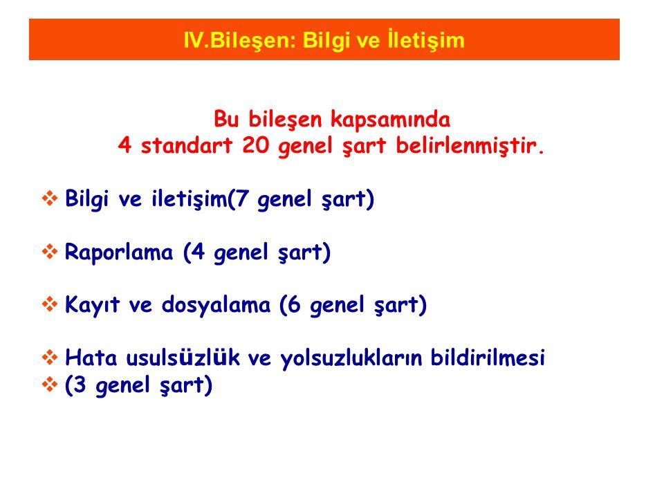 IV.Bileşen: Bilgi ve İletişim Bu bileşen kapsamında 4 standart 20 genel şart belirlenmiştir.