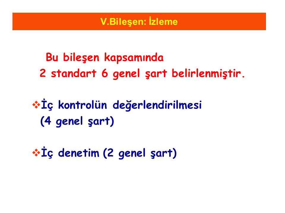 V.Bileşen: İzleme Bu bileşen kapsamında 2 standart 6 genel şart belirlenmiştir.