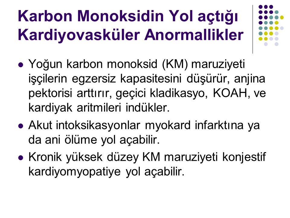 Karbon Monoksidin Yol açtığı Kardiyovasküler Anormallikler Yoğun karbon monoksid (KM) maruziyeti işçilerin egzersiz kapasitesini düşürür, anjina pektorisi arttırır, geçici kladikasyo, KOAH, ve kardiyak aritmileri indükler.