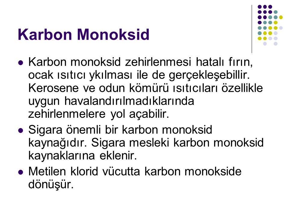 Karbon Monoksid Karbon monoksid zehirlenmesi hatalı fırın, ocak ısıtıcı ykılması ile de gerçekleşebillir.