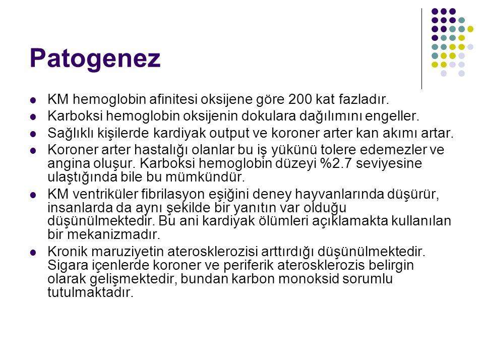 Patogenez KM hemoglobin afinitesi oksijene göre 200 kat fazladır.