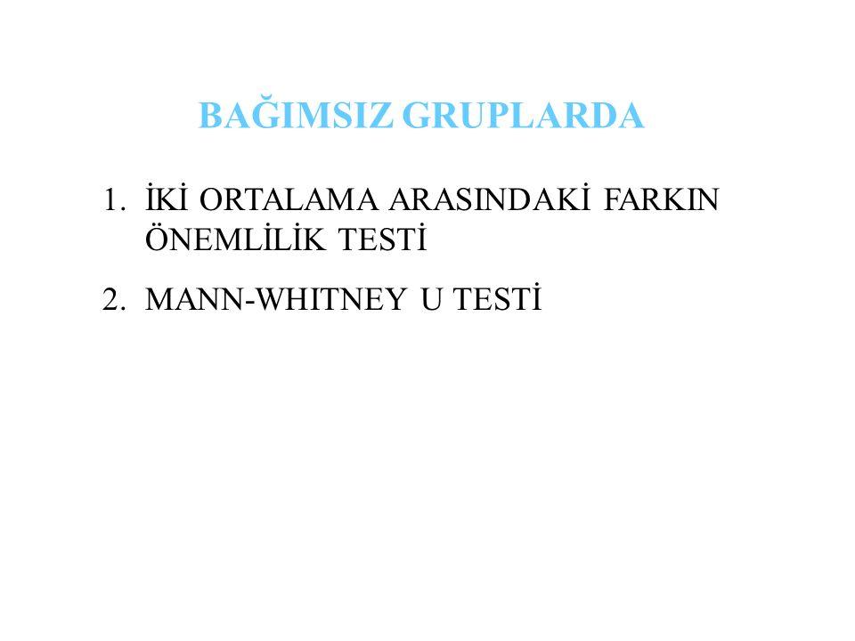 1.İKİ ORTALAMA ARASINDAKİ FARKIN ÖNEMLİLİK TESTİ 2.MANN-WHITNEY U TESTİ BAĞIMSIZ GRUPLARDA