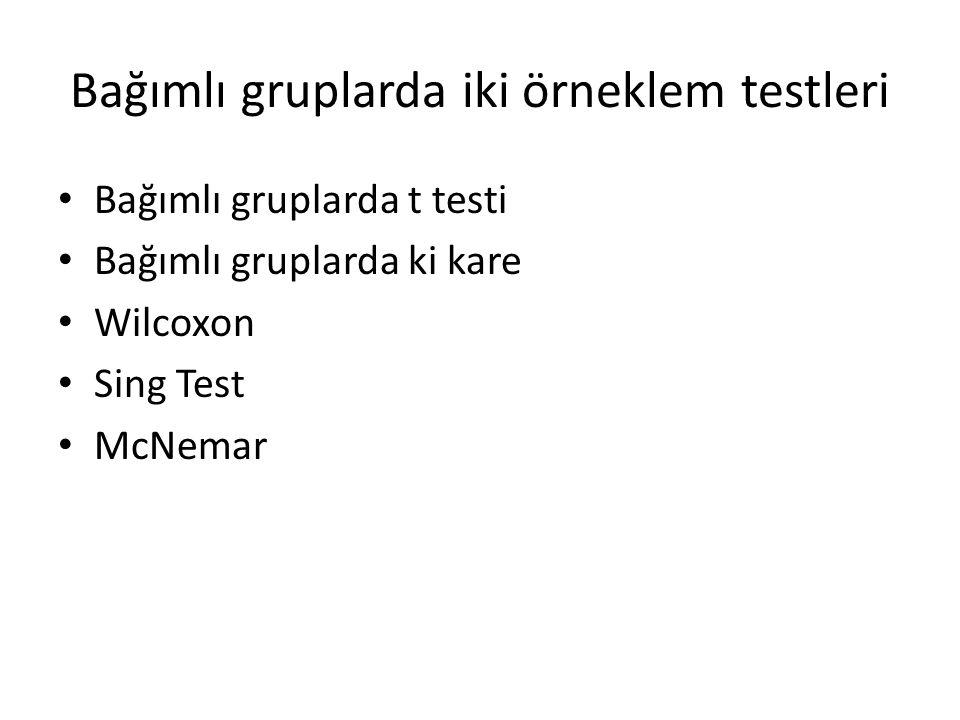 Bağımlı gruplarda iki örneklem testleri Bağımlı gruplarda t testi Bağımlı gruplarda ki kare Wilcoxon Sing Test McNemar