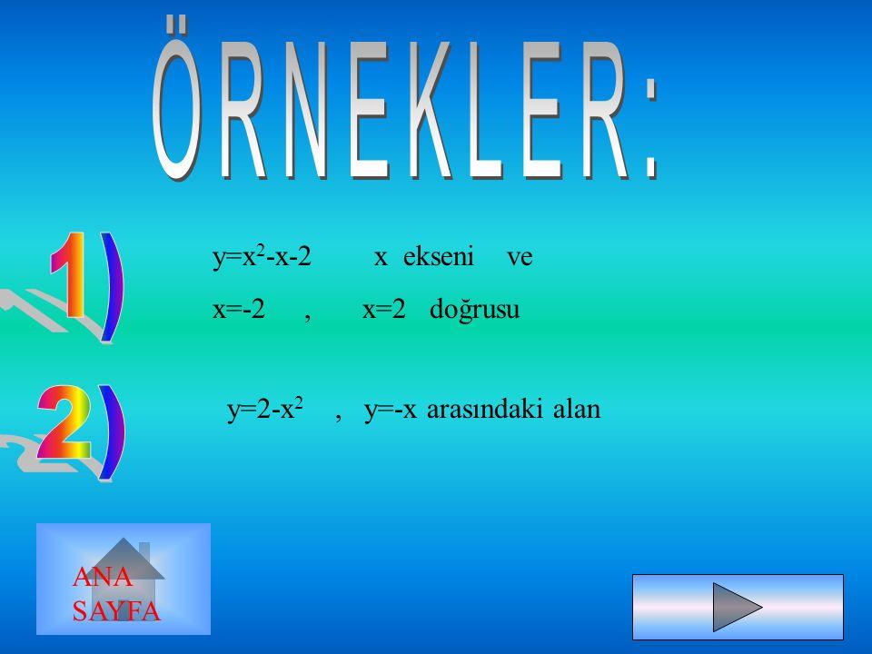 2) İKİ EĞRİ ARASINDA KALAN ALAN y=f(x), y=g(x), x=a, x=b ANA SAYFA