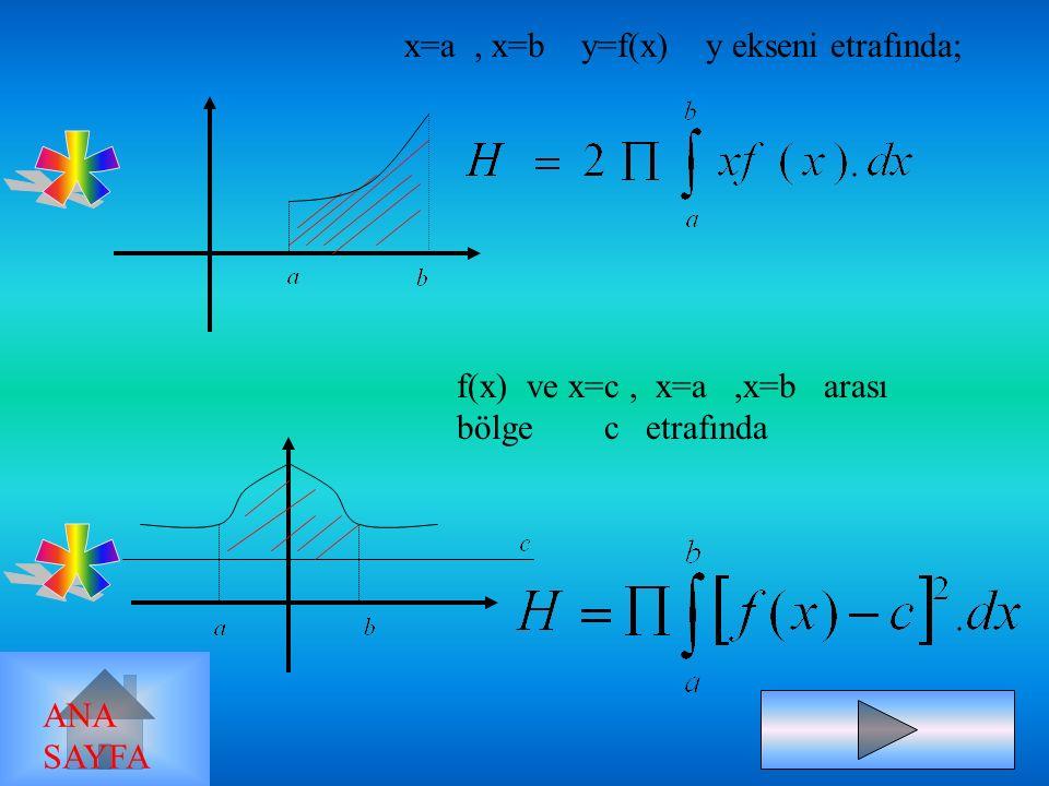 DÖNEL CİSİMLERİN HACİMLERİ İki eğri arasında x ekseni etrafında; X ekseni etrafında; Y ekseni etrafında; ANA SAYFA
