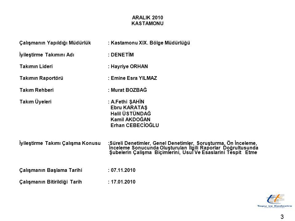 ARALIK 2010 KASTAMONU Çalışmanın Yapıldığı Müdürlük: Kastamonu XIX.