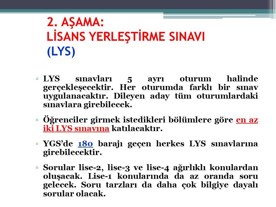 2. AŞAMA: LİSANS YERLEŞTİRME SINAVI (LYS) ▫LYS sınavları 5 ayrı oturum halinde gerçekleşecektir. Her oturumda farklı bir sınav uygulanacaktır. Dileyen