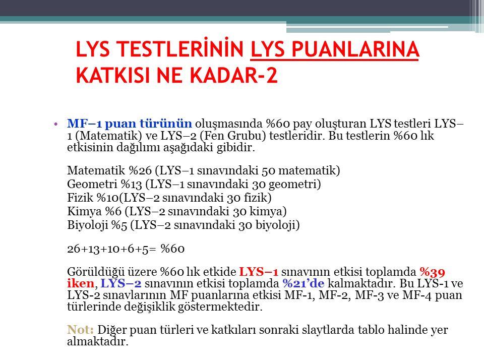 LYS TESTLERİNİN LYS PUANLARINA KATKISI NE KADAR-2 MF–1 puan türünün oluşmasında %60 pay oluşturan LYS testleri LYS– 1 (Matematik) ve LYS–2 (Fen Grubu) testleridir.