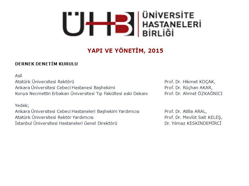 YAPI VE YÖNETİM, 2015 DERNEK DENETİM KURULU Asil Atatürk Üniversitesi Rektörü Prof. Dr. Hikmet KOÇAK, Ankara Üniversitesi Cebeci Hastanesi Başhekimi P