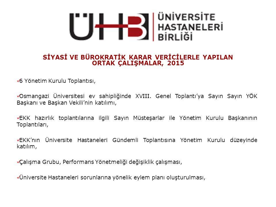 SİYASİ VE BÜROKRATİK KARAR VERİCİLERLE YAPILAN ORTAK ÇALIŞMALAR, 2015 6 Yönetim Kurulu Toplantısı, Osmangazi Üniversitesi ev sahipliğinde XVIII. Genel