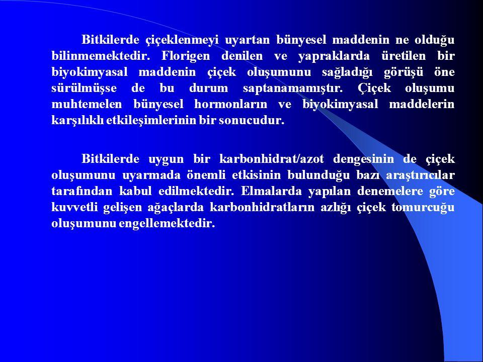 5.LİTERATÜR LİSTESİ Anonim, 1994.