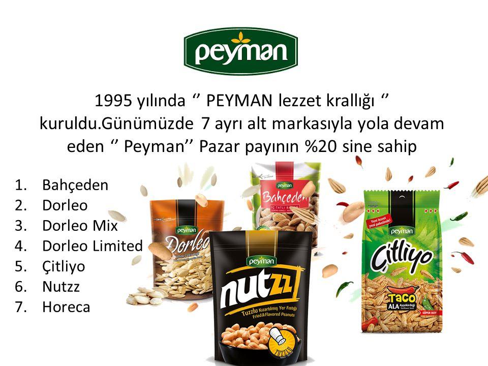 1995 yılında '' PEYMAN lezzet krallığı '' kuruldu.Günümüzde 7 ayrı alt markasıyla yola devam eden '' Peyman'' Pazar payının %20 sine sahip 1.Bahçeden 2.Dorleo 3.Dorleo Mix 4.Dorleo Limited 5.Çitliyo 6.Nutzz 7.Horeca