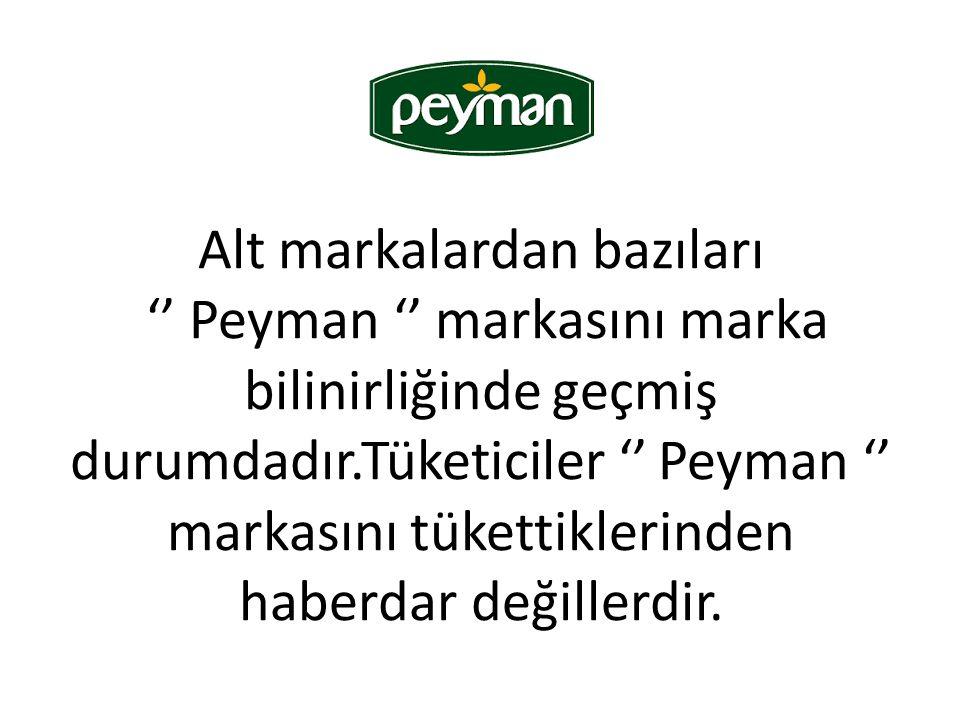 Alt markalardan bazıları '' Peyman '' markasını marka bilinirliğinde geçmiş durumdadır.Tüketiciler '' Peyman '' markasını tükettiklerinden haberdar değillerdir.