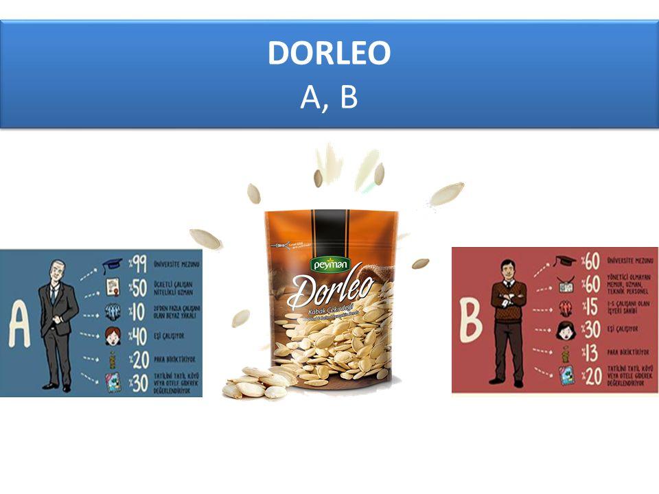 DORLEO A, B