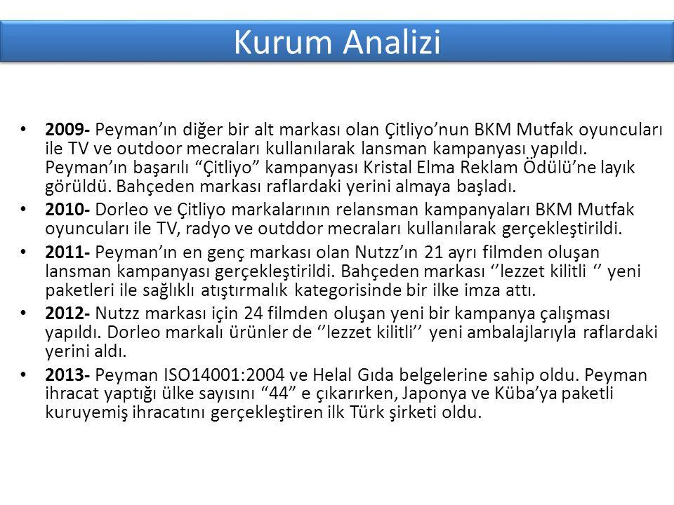 Kurum Analizi 2009- Peyman'ın diğer bir alt markası olan Çitliyo'nun BKM Mutfak oyuncuları ile TV ve outdoor mecraları kullanılarak lansman kampanyası yapıldı.