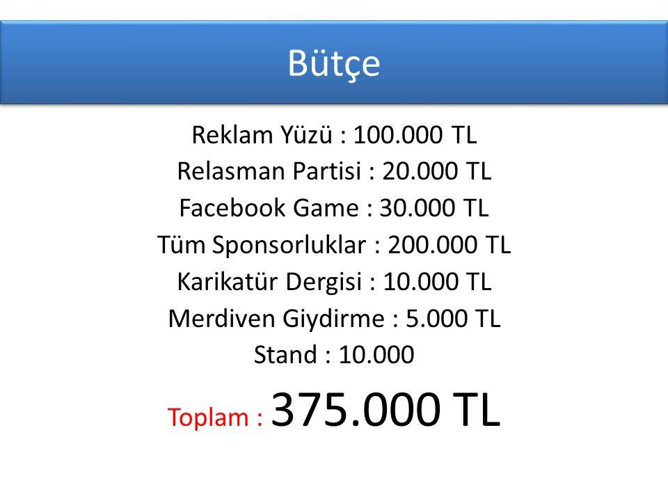 Bütçe Reklam Yüzü : 100.000 TL Relasman Partisi : 20.000 TL Facebook Game : 30.000 TL Tüm Sponsorluklar : 200.000 TL Karikatür Dergisi : 10.000 TL Merdiven Giydirme : 5.000 TL Stand : 10.000 Toplam : 375.000 TL