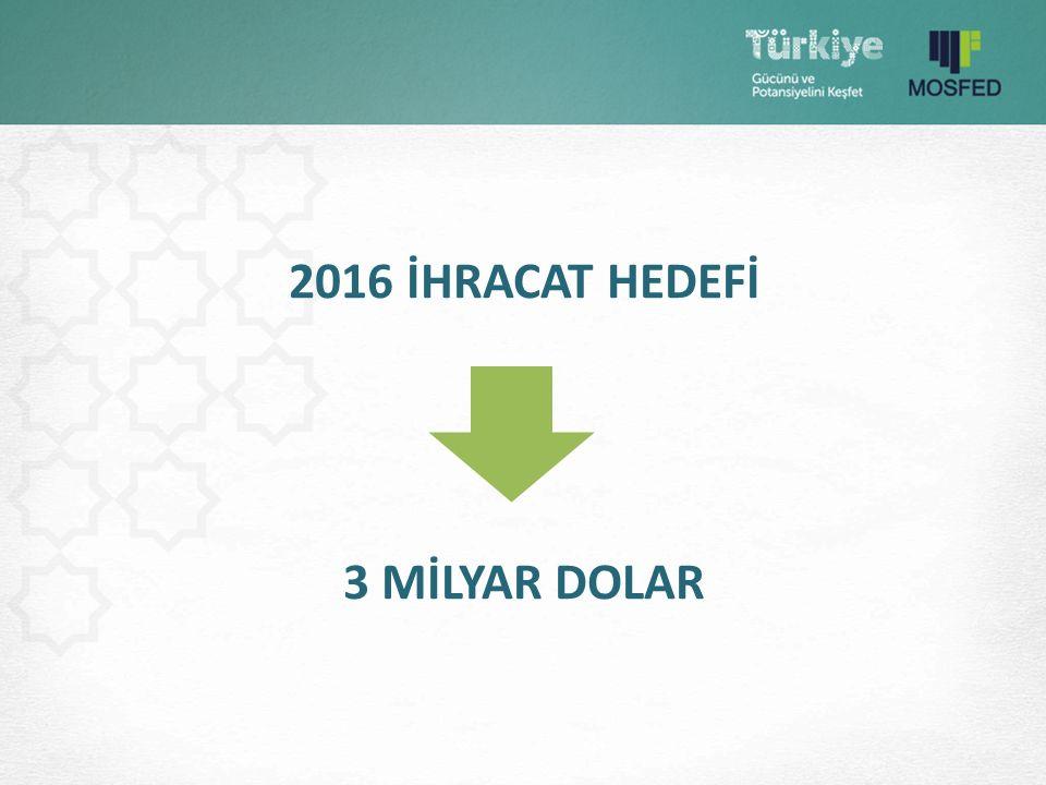 2016 İHRACAT HEDEFİ 3 MİLYAR DOLAR