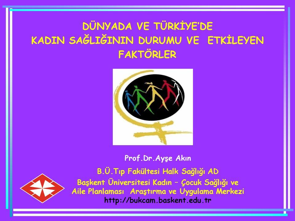 SUNUM PLANI: Dünyada Kadın Sağlığı / ÜS'nın Durumu 2013 Global – Sağlık Surveyi (ÜS) sonuçları Türkiye'de Kadın Sağlığı / ÜS'nın Durumu 2013 TNSA Sonuçları Değişen Sağlık Sistemi – KS'na olası etkileri.