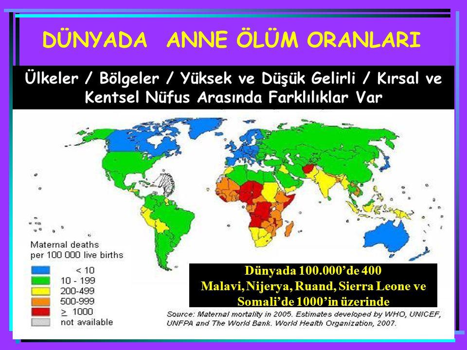 DÜNYADA ANNE ÖLÜM ORANLARI Ülkeler / Bölgeler / Yüksek ve Düşük Gelirli / Kırsal ve Kentsel Nüfus Arasında Farklılıklar Var Dünyada 100.000'de 400 Mal