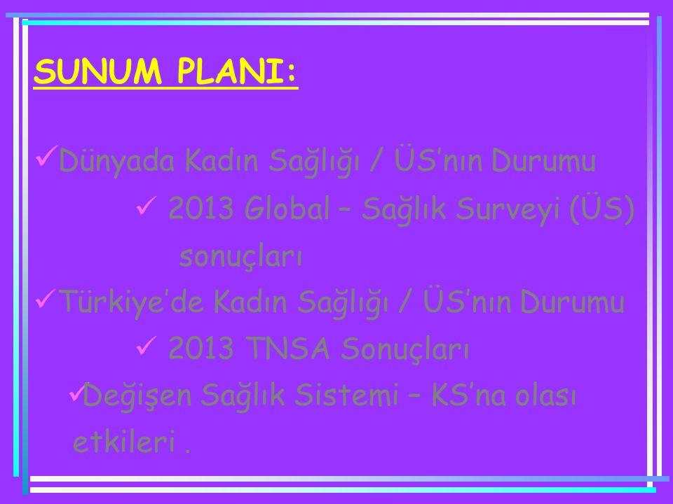 SUNUM PLANI: Dünyada Kadın Sağlığı / ÜS'nın Durumu 2013 Global – Sağlık Surveyi (ÜS) sonuçları Türkiye'de Kadın Sağlığı / ÜS'nın Durumu 2013 TNSA Sonu