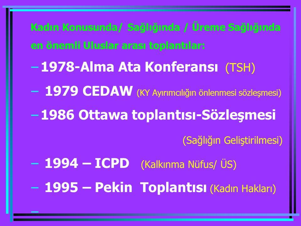 Kadın Konusunda/ Sağlığında / Üreme Sağlığında en önemli Uluslar arası toplantılar: –1978-Alma Ata Konferansı (TSH) – 1979 CEDAW (KY Ayırımcılığın önl