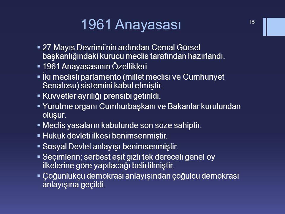 1961 Anayasası  27 Mayıs Devrimi'nin ardından Cemal Gürsel başkanlığındaki kurucu meclis tarafından hazırlandı.  1961 Anayasasının Özellikleri  İki