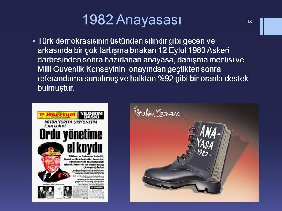 1982 Anayasası  Türk demokrasisinin üstünden silindir gibi geçen ve arkasında bir çok tartışma bırakan 12 Eylül 1980 Askeri darbesinden sonra hazırla