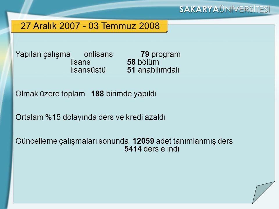 Yapılan çalışma önlisans 79 program lisans 58 bölüm lisansüstü 51 anabilimdalı Olmak üzere toplam 188 birimde yapıldı Ortalam %15 dolayında ders ve kredi azaldı Güncelleme çalışmaları sonunda 12059 adet tanımlanmış ders 5414 ders e indi 27 Aralık 2007 - 03 Temmuz 2008
