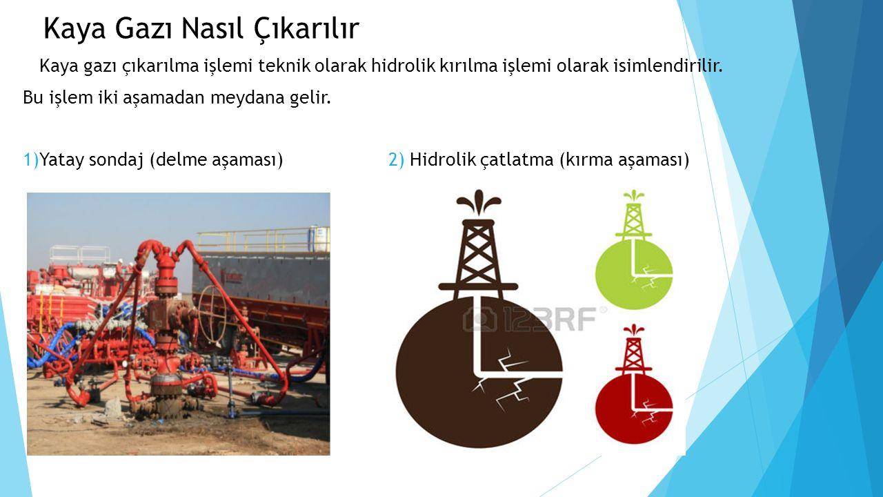 Kaya Gazı Nasıl Çıkarılır Kaya gazı çıkarılma işlemi teknik olarak hidrolik kırılma işlemi olarak isimlendirilir.
