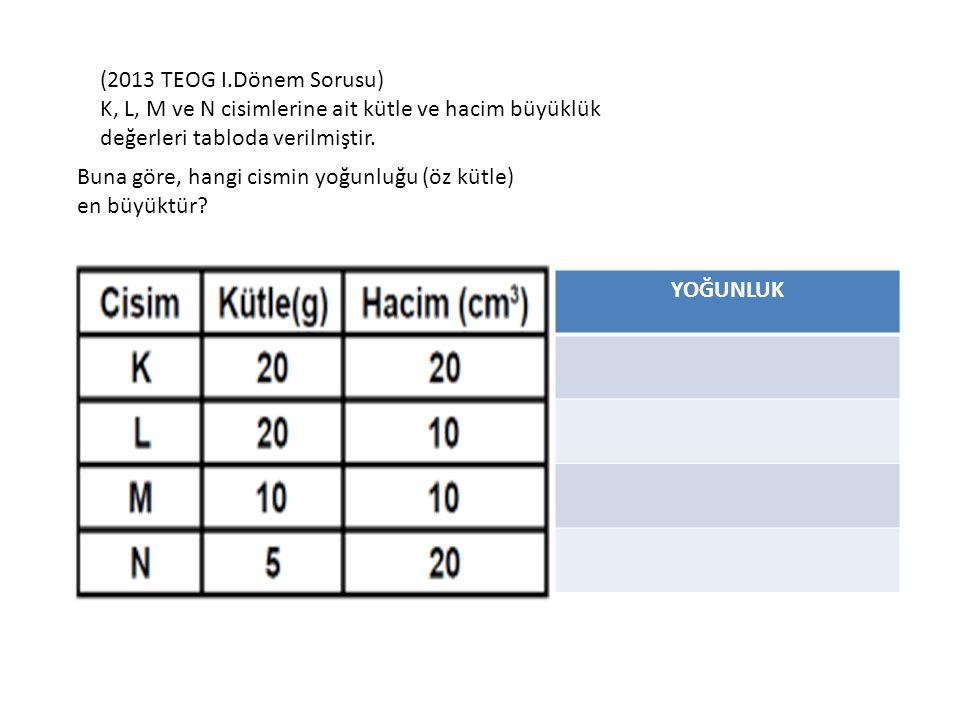 (2013 TEOG I.Dönem Sorusu) K, L, M ve N cisimlerine ait kütle ve hacim büyüklük değerleri tabloda verilmiştir.