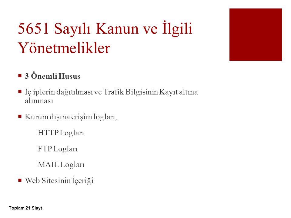 5651 Sayılı Kanun ve İlgili Yönetmelikler  3 Önemli Husus  İç iplerin dağıtılması ve Trafik Bilgisinin Kayıt altına alınması  Kurum dışına erişim logları, HTTP Logları FTP Logları MAIL Logları  Web Sitesinin İçeriği Toplam 21 Slayt
