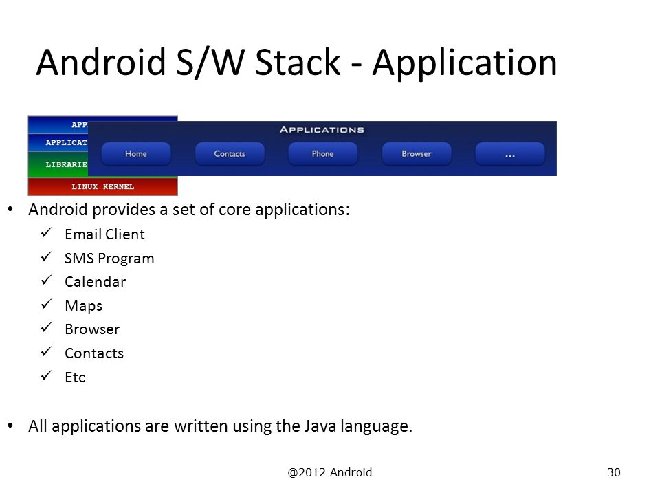 @2012 Android30 Android S/W Stack - Application Android provides a set of core applications: Email Client SMS Program Calendar Maps Browser Contacts Etc All applications are written using the Java language.