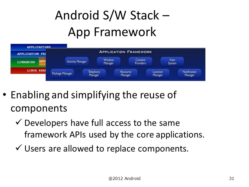 @2012 Android31 Android S/W Stack – App Framework Enabling and simplifying the reuse of components Developers have full access to the same framework APIs used by the core applications.