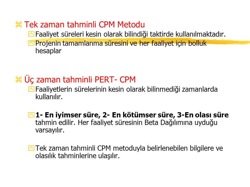 zTek zaman tahminli CPM Metodu yFaaliyet süreleri kesin olarak bilindiği taktirde kullanılmaktadır.