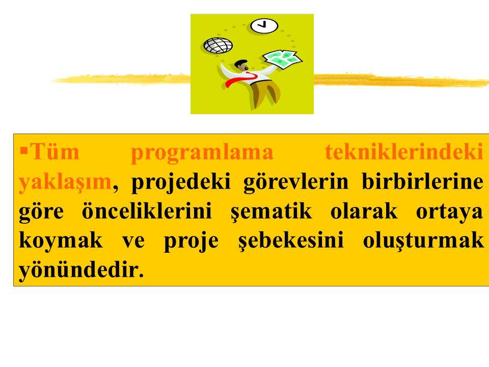 Proje şebekesi oluşturmanın yararları şöyledir: