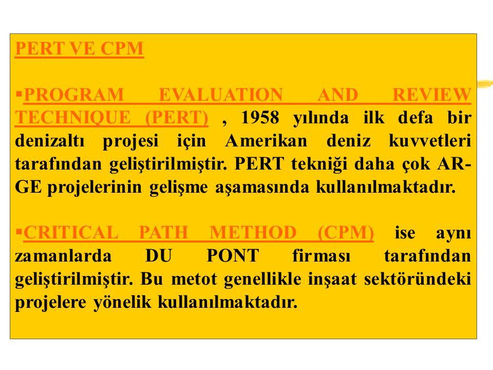 PERT VE CPM  PROGRAM EVALUATION AND REVIEW TECHNIQUE (PERT), 1958 yılında ilk defa bir denizaltı projesi için Amerikan deniz kuvvetleri tarafından geliştirilmiştir.