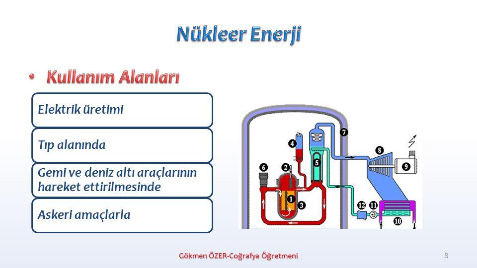 1.Reaktör kalbi (reactor core) 2. Kontrol çubuğu (control rod) 3.