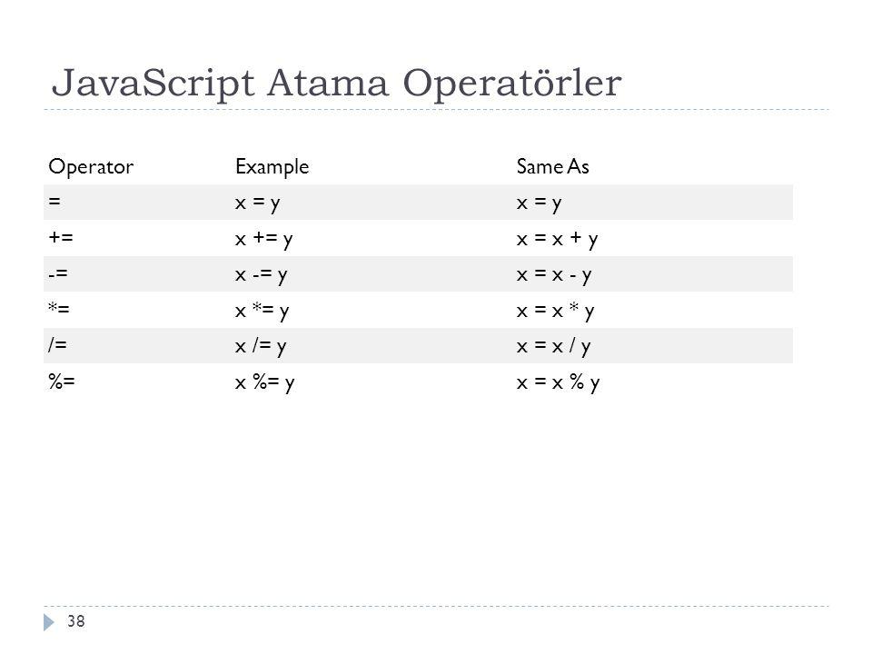 JavaScript Atama Operatörler 38 OperatorExampleSame As =x = y +=x += yx = x + y -=x -= yx = x - y *=x *= yx = x * y /=x /= yx = x / y %=x %= yx = x % y