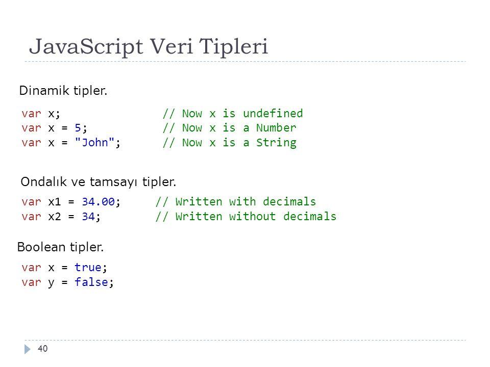 JavaScript Veri Tipleri 40 Ondalık ve tamsayı tipler. var x; // Now x is undefined var x = 5; // Now x is a Number var x =