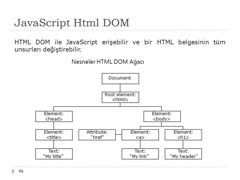 JavaScript Html DOM 46 HTML DOM ile JavaScript erişebilir ve bir HTML belgesinin tüm unsurları değiştirebilir. Nesneler HTML DOM Ağacı
