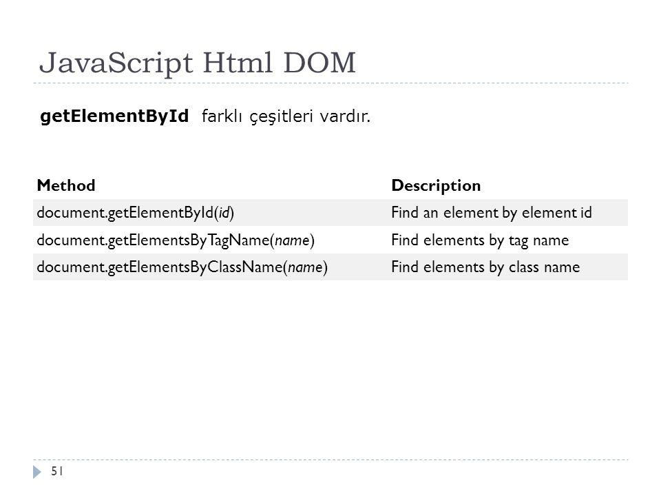 JavaScript Html DOM 51 getElementById farklı çeşitleri vardır. MethodDescription document.getElementById(id)Find an element by element id document.get
