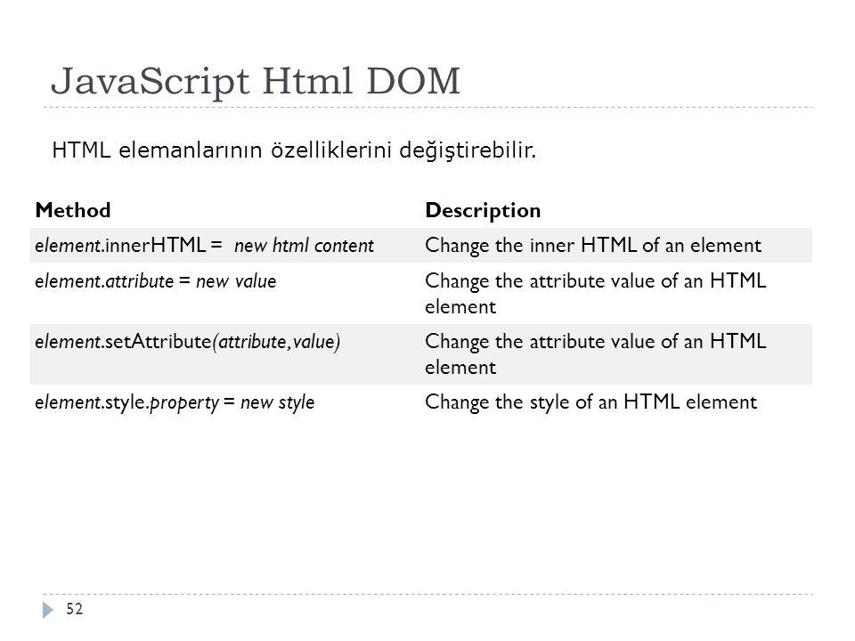 JavaScript Html DOM 52 HTML elemanlarının özelliklerini değiştirebilir. MethodDescription element.innerHTML = new html contentChange the inner HTML of