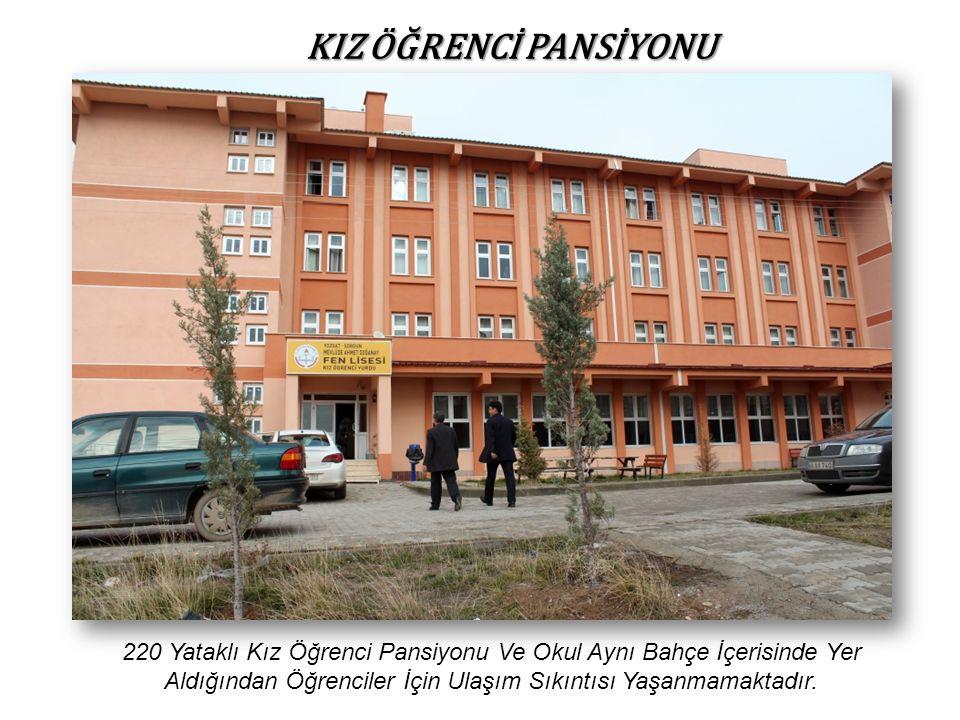 KIZ ÖĞRENCİ PANSİYONU 220 Yataklı Kız Öğrenci Pansiyonu Ve Okul Aynı Bahçe İçerisinde Yer Aldığından Öğrenciler İçin Ulaşım Sıkıntısı Yaşanmamaktadır.