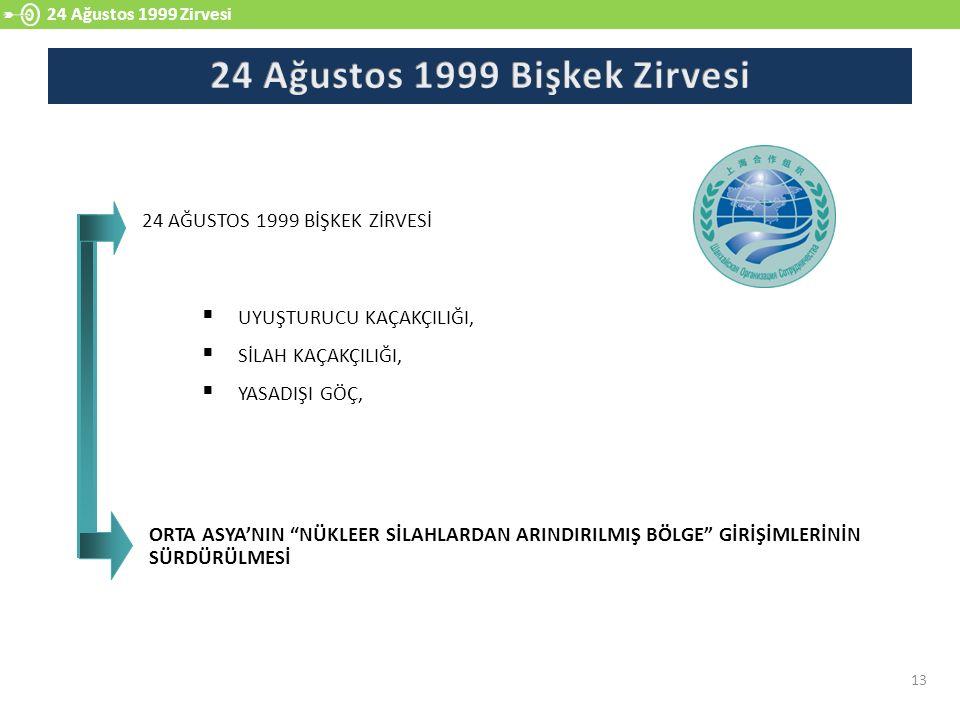24 Ağustos 1999 Zirvesi 13 ORTA ASYA'NIN NÜKLEER SİLAHLARDAN ARINDIRILMIŞ BÖLGE GİRİŞİMLERİNİN SÜRDÜRÜLMESİ 24 AĞUSTOS 1999 BİŞKEK ZİRVESİ  UYUŞTURUCU KAÇAKÇILIĞI,  YASADIŞI GÖÇ,  SİLAH KAÇAKÇILIĞI,