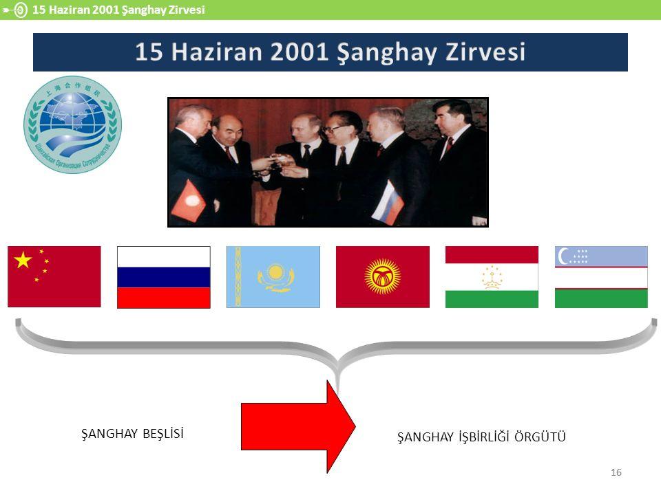 16 15 Haziran 2001 Şanghay Zirvesi 16 ŞANGHAY İŞBİRLİĞİ ÖRGÜTÜ Özbekistan ŞANGHAY BEŞLİSİ ÇHC RusyaKazakistan KırgızistanTacikistan